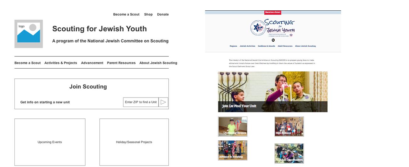Jewish Scouting portfolio
